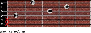 A#sus4(#5)/D# for guitar on frets x, x, 1, 3, 4, 2