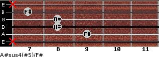 A#sus4(#5)/F# for guitar on frets x, 9, 8, 8, 7, x
