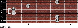 A#sus4 for guitar on frets 6, 6, 3, 3, 4, 6