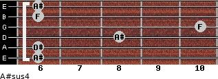 A#sus4 for guitar on frets 6, 6, 8, 10, 6, 6