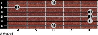 A#sus4 for guitar on frets 6, 8, 8, 8, 4, 6