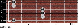 A#sus4 for guitar on frets 6, 8, 8, 8, 6, 6