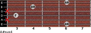 A#sus4 for guitar on frets 6, x, 3, x, 4, 6