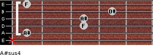 A#sus4 for guitar on frets x, 1, 3, 3, 4, 1