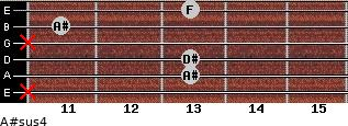 A#sus4 for guitar on frets x, 13, 13, x, 11, 13