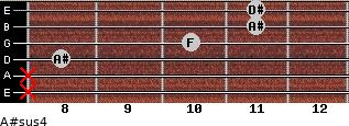 A#sus4 for guitar on frets x, x, 8, 10, 11, 11