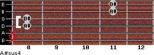 A#sus4 for guitar on frets x, x, 8, 8, 11, 11