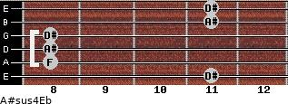 A#sus4/Eb for guitar on frets 11, 8, 8, 8, 11, 11