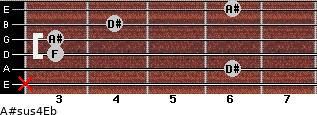 A#sus4/Eb for guitar on frets x, 6, 3, 3, 4, 6