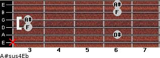 A#sus4/Eb for guitar on frets x, 6, 3, 3, 6, 6