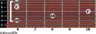 A#sus4/Eb for guitar on frets x, 6, 8, 10, 6, 6