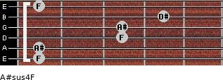 A#sus4/F for guitar on frets 1, 1, 3, 3, 4, 1