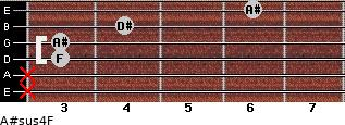 A#sus4/F for guitar on frets x, x, 3, 3, 4, 6