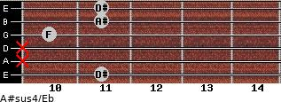 A#sus4/Eb for guitar on frets 11, x, x, 10, 11, 11