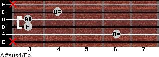 A#sus4/Eb for guitar on frets x, 6, 3, 3, 4, x