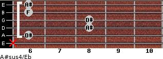 A#sus4/Eb for guitar on frets x, 6, 8, 8, 6, 6