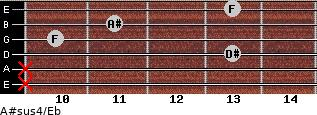 A#sus4/Eb for guitar on frets x, x, 13, 10, 11, 13