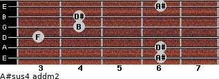 A#sus4 add(m2) for guitar on frets 6, 6, 3, 4, 4, 6