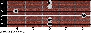 A#sus4 add(m2) for guitar on frets 6, 6, 8, 4, 6, 6