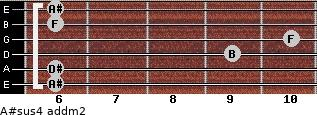 A#sus4 add(m2) for guitar on frets 6, 6, 9, 10, 6, 6