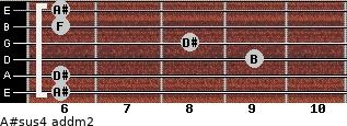 A#sus4 add(m2) for guitar on frets 6, 6, 9, 8, 6, 6