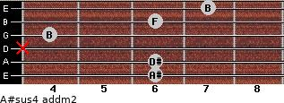 A#sus4 add(m2) for guitar on frets 6, 6, x, 4, 6, 7