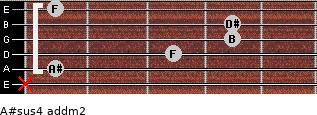 A#sus4 add(m2) for guitar on frets x, 1, 3, 4, 4, 1