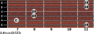 A#sus4(b5)/Eb for guitar on frets 11, 7, 8, 8, 11, 11