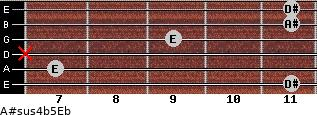 A#sus4(b5)/Eb for guitar on frets 11, 7, x, 9, 11, 11