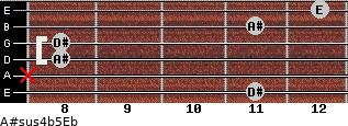 A#sus4(b5)/Eb for guitar on frets 11, x, 8, 8, 11, 12