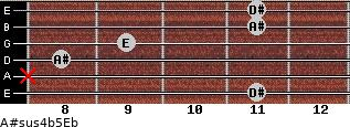 A#sus4(b5)/Eb for guitar on frets 11, x, 8, 9, 11, 11