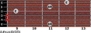 A#sus4(b5)/Eb for guitar on frets 11, x, x, 9, 11, 12