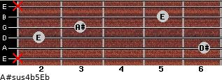 A#sus4(b5)/Eb for guitar on frets x, 6, 2, 3, 5, x