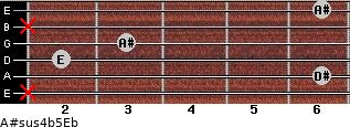 A#sus4(b5)/Eb for guitar on frets x, 6, 2, 3, x, 6
