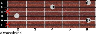 A#sus4(b5)/Eb for guitar on frets x, 6, 2, x, 4, 6