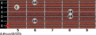A#sus4(b5)/Eb for guitar on frets x, 6, 8, 8, 5, 6