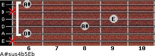 A#sus4(b5)/Eb for guitar on frets x, 6, 8, 9, x, 6