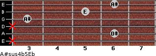 A#sus4(b5)/Eb for guitar on frets x, 6, x, 3, 5, 6