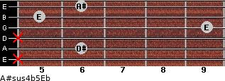 A#sus4(b5)/Eb for guitar on frets x, 6, x, 9, 5, 6