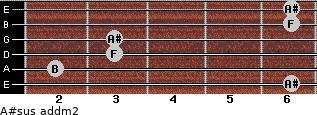 A#sus add(m2) for guitar on frets 6, 2, 3, 3, 6, 6