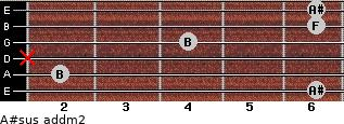 A#sus add(m2) for guitar on frets 6, 2, x, 4, 6, 6