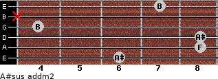 A#sus add(m2) for guitar on frets 6, 8, 8, 4, x, 7