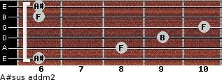 A#sus add(m2) for guitar on frets 6, 8, 9, 10, 6, 6