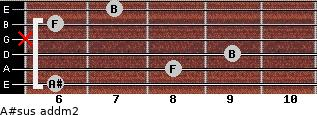 A#sus add(m2) for guitar on frets 6, 8, 9, x, 6, 7