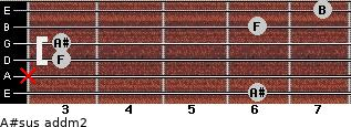 A#sus add(m2) for guitar on frets 6, x, 3, 3, 6, 7
