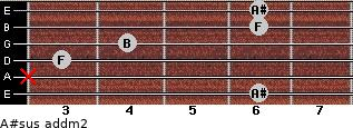 A#sus add(m2) for guitar on frets 6, x, 3, 4, 6, 6