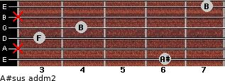 A#sus add(m2) for guitar on frets 6, x, 3, 4, x, 7