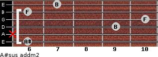 A#sus add(m2) for guitar on frets 6, x, 9, 10, 6, 7