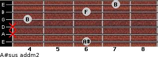 A#sus add(m2) for guitar on frets 6, x, x, 4, 6, 7