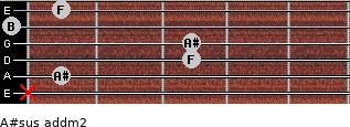 A#sus add(m2) for guitar on frets x, 1, 3, 3, 0, 1